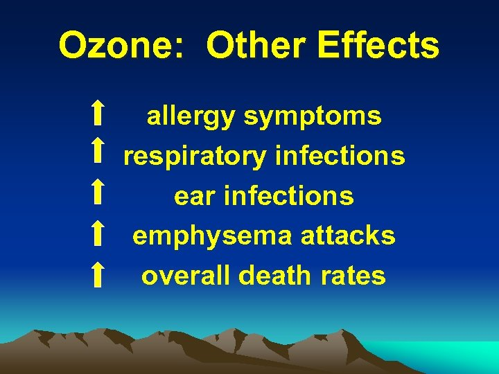Ozone: Other Effects allergy symptoms respiratory infections ear infections emphysema attacks overall death rates