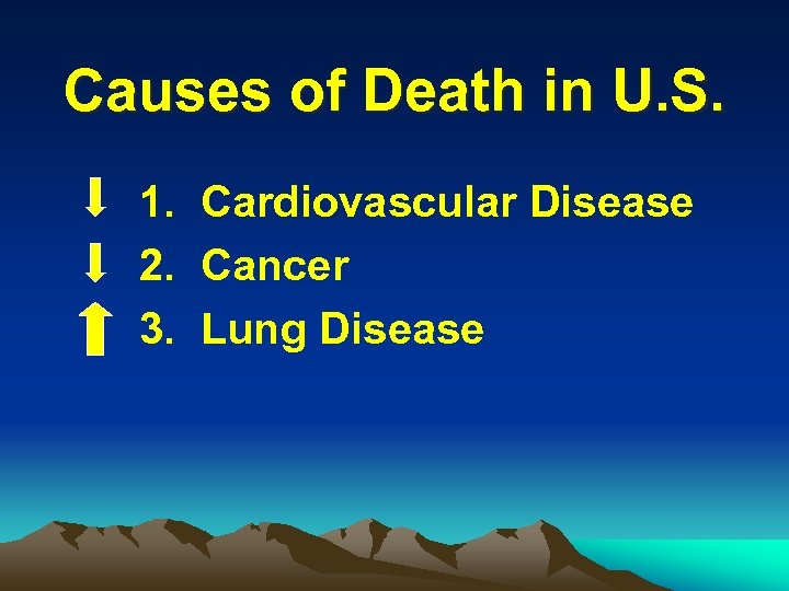 Causes of Death in U. S. 1. Cardiovascular Disease 2. Cancer 3. Lung Disease