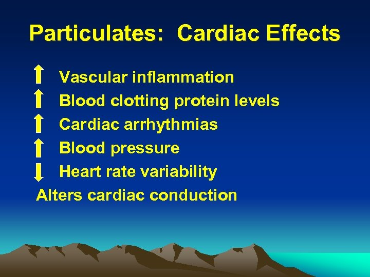 Particulates: Cardiac Effects Vascular inflammation Blood clotting protein levels Cardiac arrhythmias Blood pressure Heart