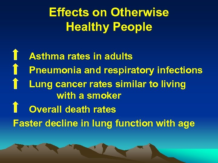Effects on Otherwise Healthy People Asthma rates in adults Pneumonia and respiratory infections Lung