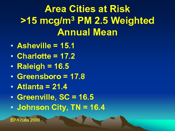Area Cities at Risk >15 mcg/m 3 PM 2. 5 Weighted Annual Mean •