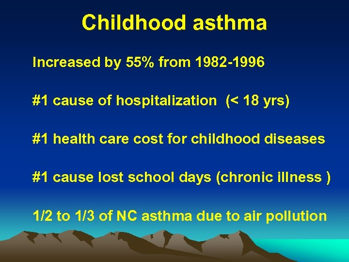Childhood asthma Increased by 55% from 1982 -1996 #1 cause of hospitalization (< 18