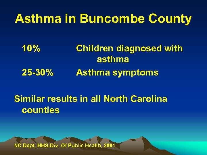 Asthma in Buncombe County 10% 25 -30% Children diagnosed with asthma Asthma symptoms Similar