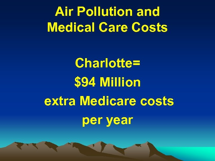 Air Pollution and Medical Care Costs Charlotte= $94 Million extra Medicare costs per year