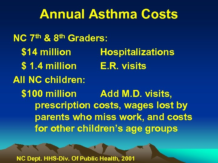 Annual Asthma Costs NC 7 th & 8 th Graders: $14 million Hospitalizations $