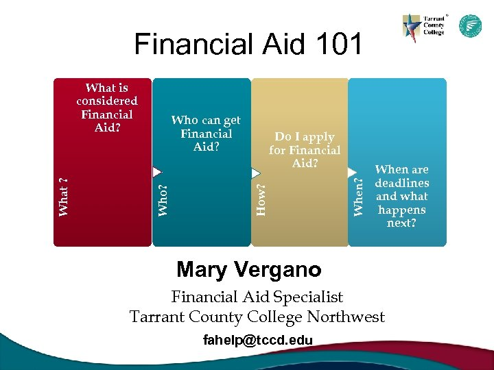 Financial Aid 101 Who can get Financial Aid? When? Do I apply for Financial