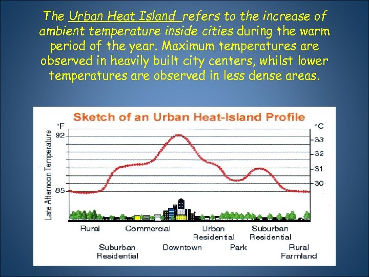 The Urban Heat Island refers to the increase of ambient temperature inside cities during