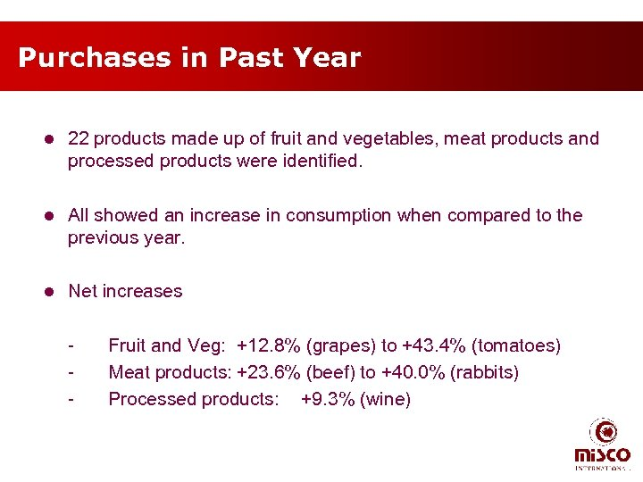 Purchases in Past Year l 22 products made up of fruit and vegetables, meat