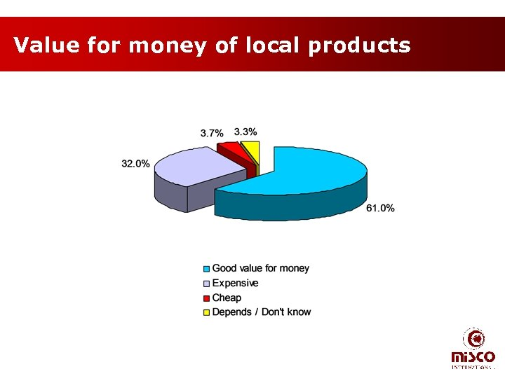 Value for money of local products