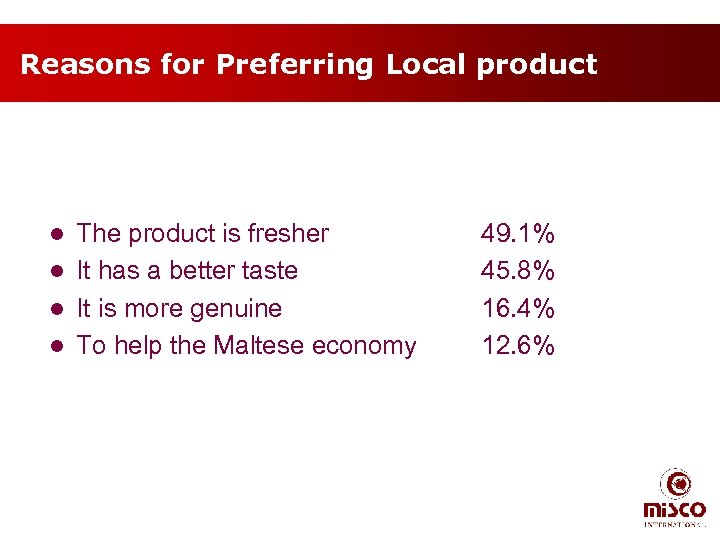 Reasons for Preferring Local product The product is fresher l It has a better