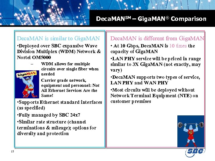 Deca. MANSM – Giga. MAN® Comparison Deca. MAN is similar to Giga. MAN Deca.