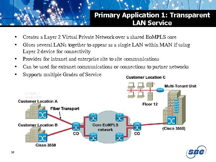 Primary Application 1: Transparent LAN Service • • • 26 Creates a Layer 2