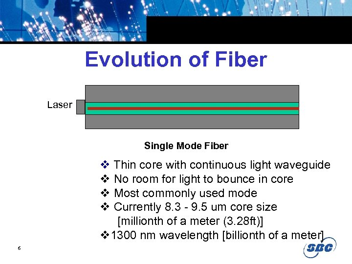 Evolution of Fiber Laser Single Mode Fiber v Thin core with continuous light waveguide