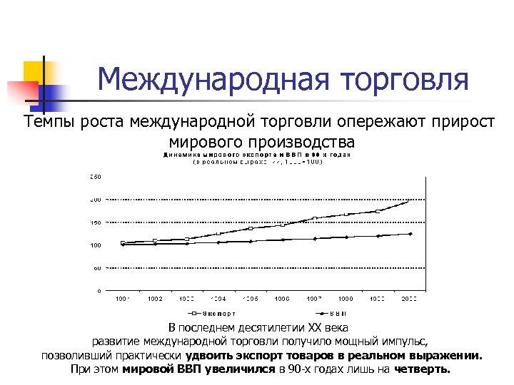 Международная торговля Темпы роста международной торговли опережают прирост мирового производства В последнем десятилетии XX