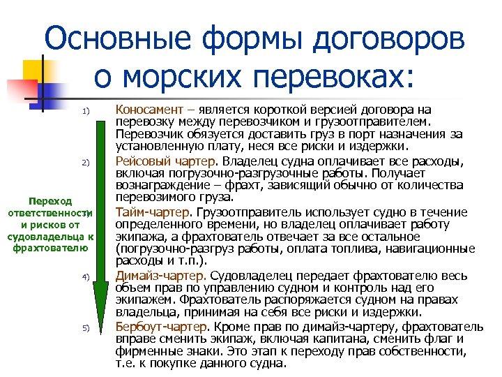 Основные формы договоров о морских перевоках: 1) 2) Переход ответственности 3) и рисков от
