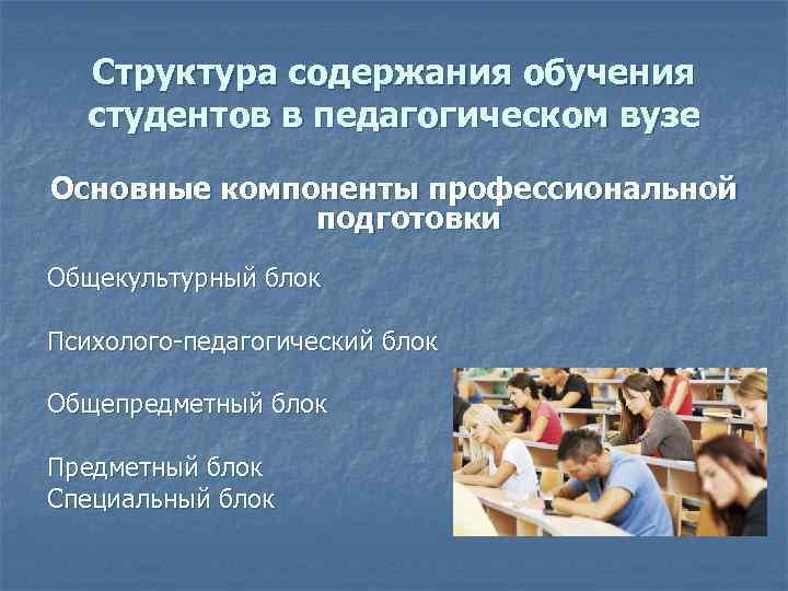 Структура содержания обучения студентов в педагогическом вузе Основные компоненты профессиональной подготовки Общекультурный блок Психолого-педагогический