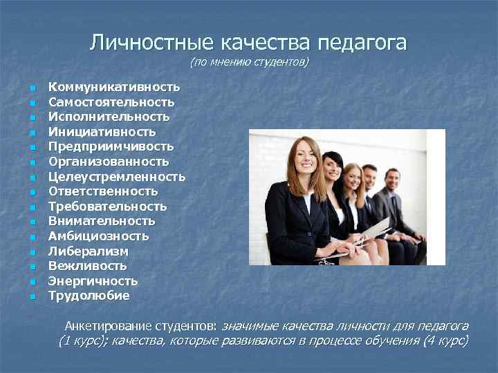 Личностные качества педагога (по мнению студентов) n n n n Коммуникативность Самостоятельность Исполнительность Инициативность