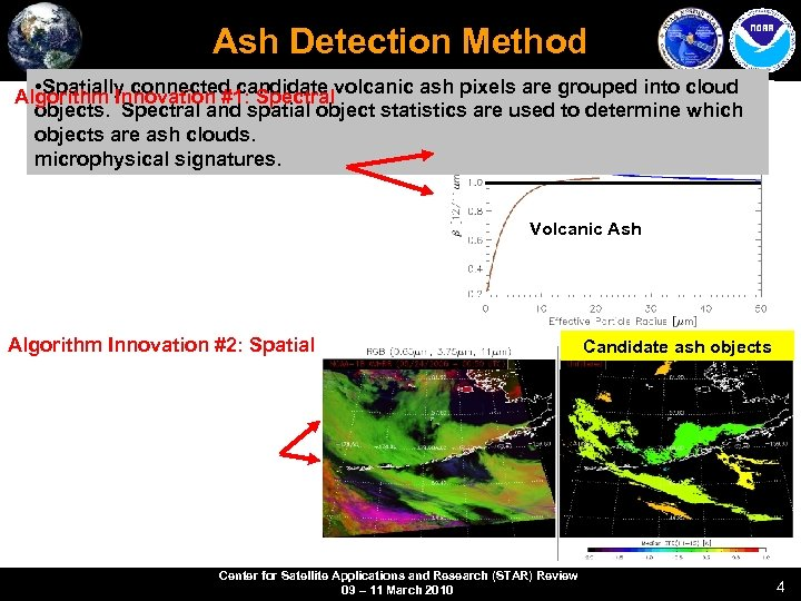 Ash Detection Method • In lieu of traditional brightnessvolcanic ash pixels are grouped into