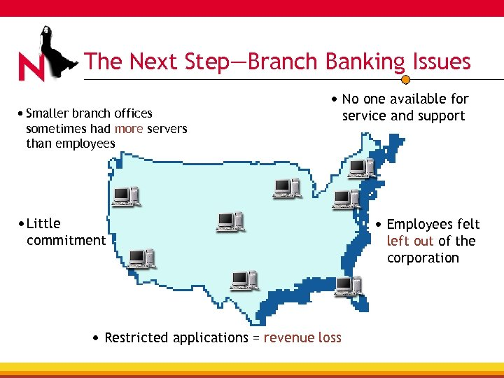 The Next Step—Branch Banking Issues • Smaller branch offices • No one available for