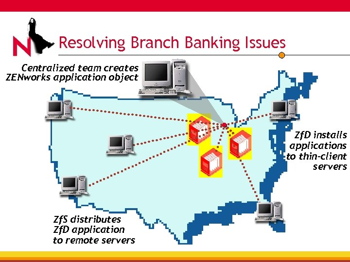 Resolving Branch Banking Issues Centralized team creates ZENworks application object Zf. D installs applications