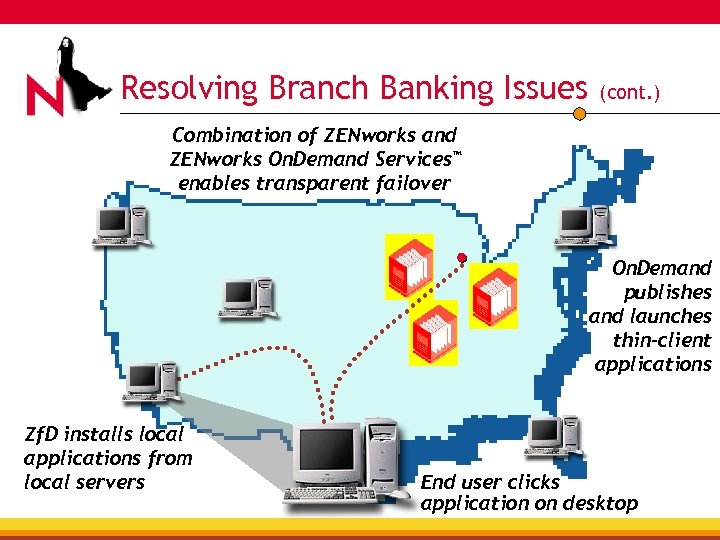 Resolving Branch Banking Issues (cont. ) Combination of ZENworks and ZENworks On. Demand Services™