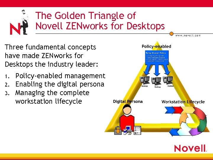 The Golden Triangle of Novell ZENworks for Desktops Three fundamental concepts have made ZENworks