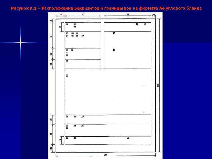 Рисунок А. 1 – Расположение реквизитов и границы зон на формате А 4 углового