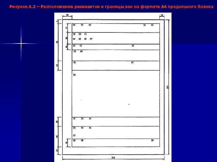 Рисунок А. 2 – Расположение реквизитов и границы зон на формате А 4 продольного