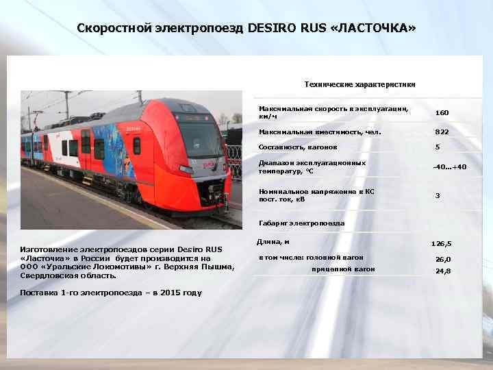 Скоростной электропоезд DESIRO RUS «ЛАСТОЧКА» Технические характеристики Максимальная скорость в эксплуатации, км/ч 160 Максимальная
