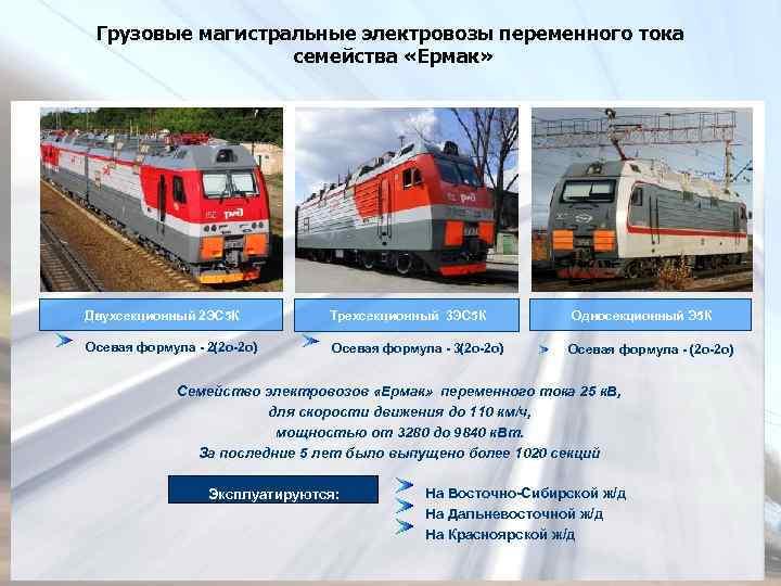 Грузовые магистральные электровозы переменного тока семейства «Ермак» Двухсекционный 2 ЭС 5 К Трехсекционный 3