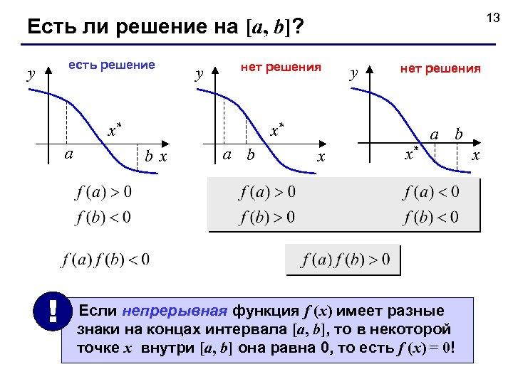 13 Есть ли решение на [a, b]? есть решение y y нет решения x*