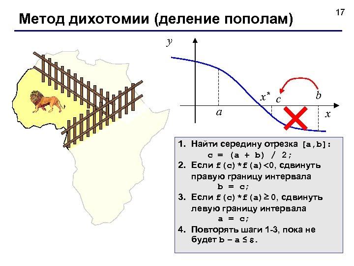 17 Метод дихотомии (деление пополам) y a x* с b x 1. Найти середину