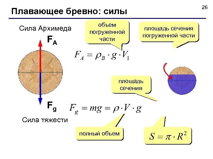 26 Плавающее бревно: силы Сила Архимеда FA объем погруженной части площадь сечения Fg Сила