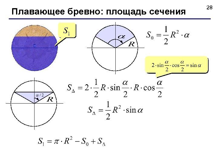 Плавающее бревно: площадь сечения S 1 28