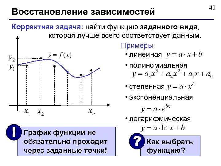 Восстановление зависимостей Корректная задача: найти функцию заданного вида, которая лучше всего соответствует данным. Примеры: