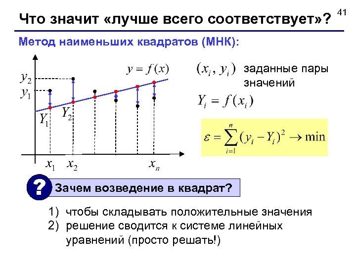 Что значит «лучше всего соответствует» ? Метод наименьших квадратов (МНК): заданные пары значений ?
