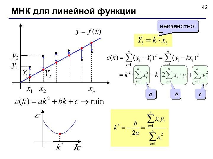 42 МНК для линейной функции неизвестно! a -b c