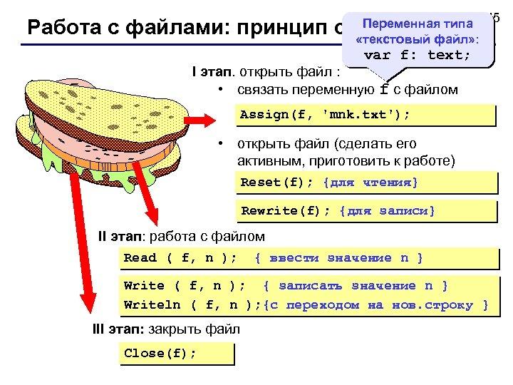 Переменная типа 45 «текстовый файл» : Работа с файлами: принцип сэндвича var f: text;