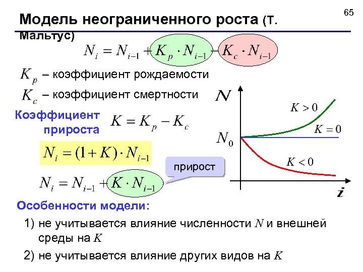 Модель неограниченного роста (T. Мальтус) – коэффициент рождаемости – коэффициент смертности Коэффициент прироста прирост