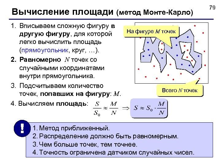 Вычисление площади (метод Монте-Карло) 1. Вписываем сложную фигуру в другую фигуру, для которой легко