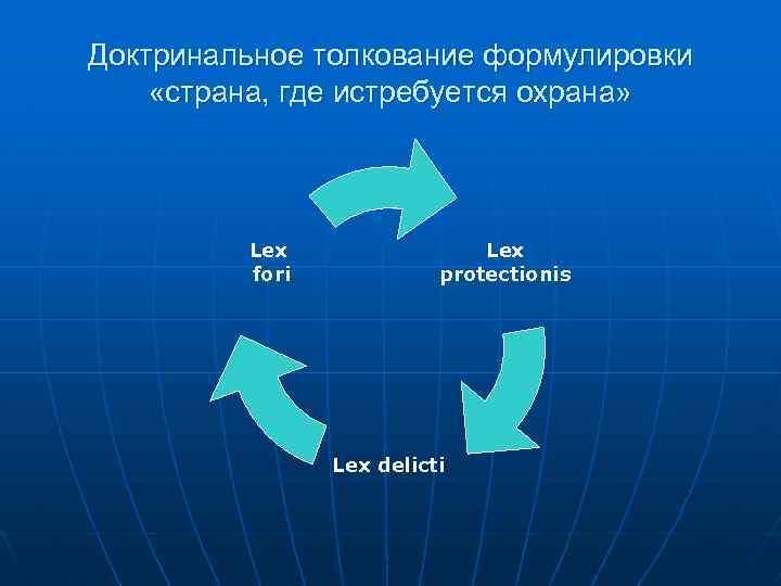 Доктринальное толкование формулировки «страна, где истребуется охрана» Lex fori Lex protectionis Lex delicti