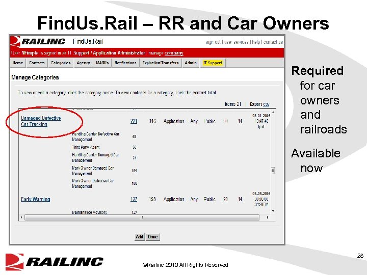 Find. Us. Rail – RR and Car Owners Required for car owners and railroads