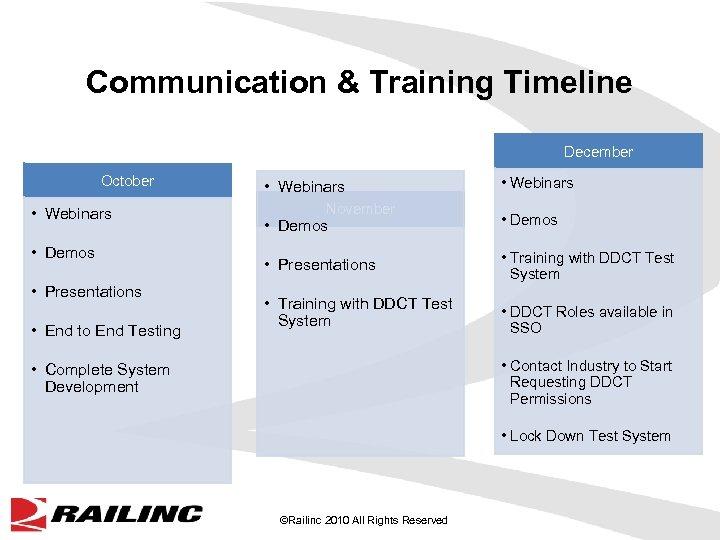 Communication & Training Timeline December October • Webinars • Demos • Presentations • End