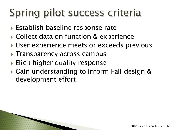 Spring pilot success criteria } } } Establish baseline response rate Collect data on
