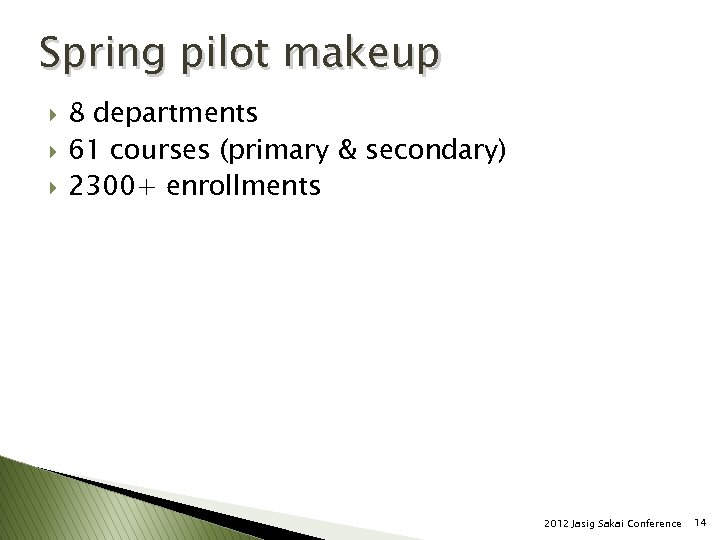 Spring pilot makeup } } } 8 departments 61 courses (primary & secondary) 2300+
