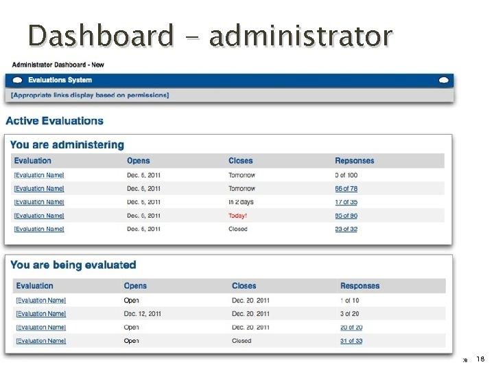 Dashboard - administrator 2012 Jasig Sakai Conference 18