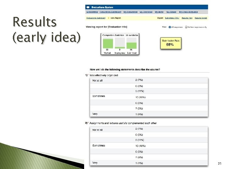 Results (early idea) 2012 Jasig Sakai Conference 31