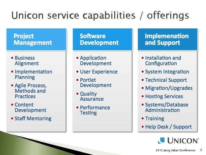 Unicon service capabilities / offerings 2012 Jasig Sakai Conference 5
