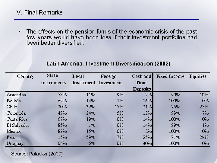 V. Final Remarks • The effects on the pension funds of the economic crisis