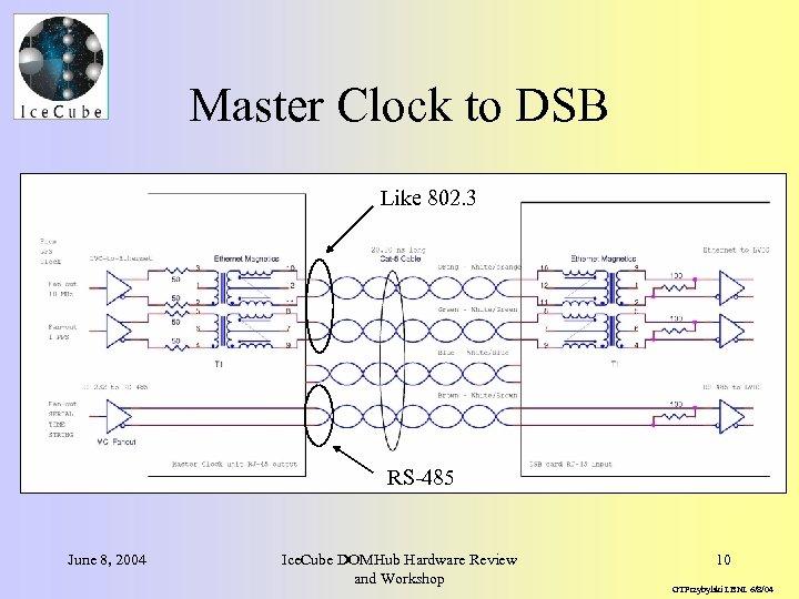 Master Clock to DSB Like 802. 3 RS-485 June 8, 2004 Ice. Cube DOMHub